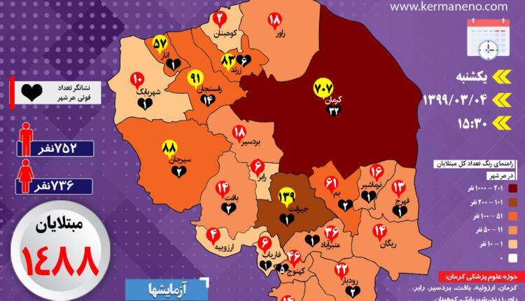 پراکندگی مبتلایان و فوتشدگان در استان کرمان